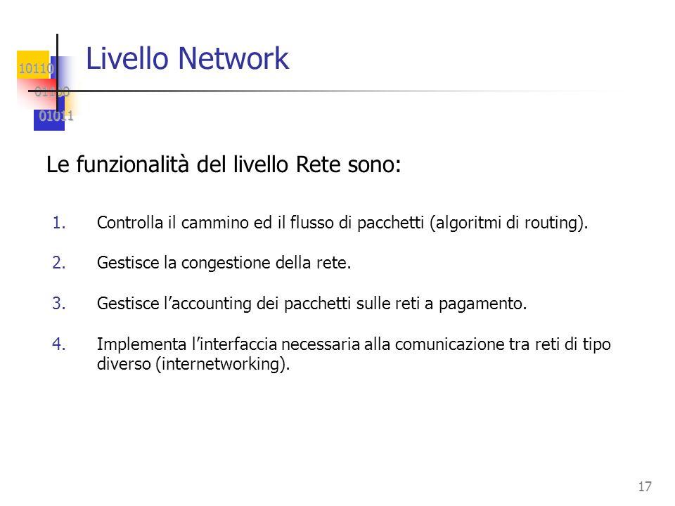 Livello Network Le funzionalità del livello Rete sono: