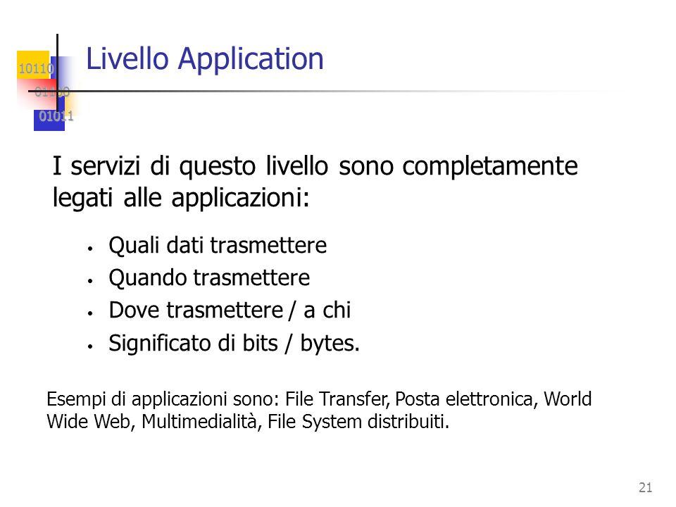 Livello Application I servizi di questo livello sono completamente legati alle applicazioni: Quali dati trasmettere.