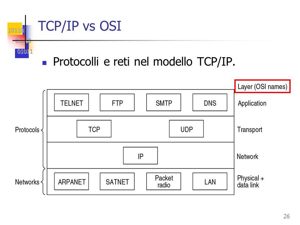 TCP/IP vs OSI Protocolli e reti nel modello TCP/IP.
