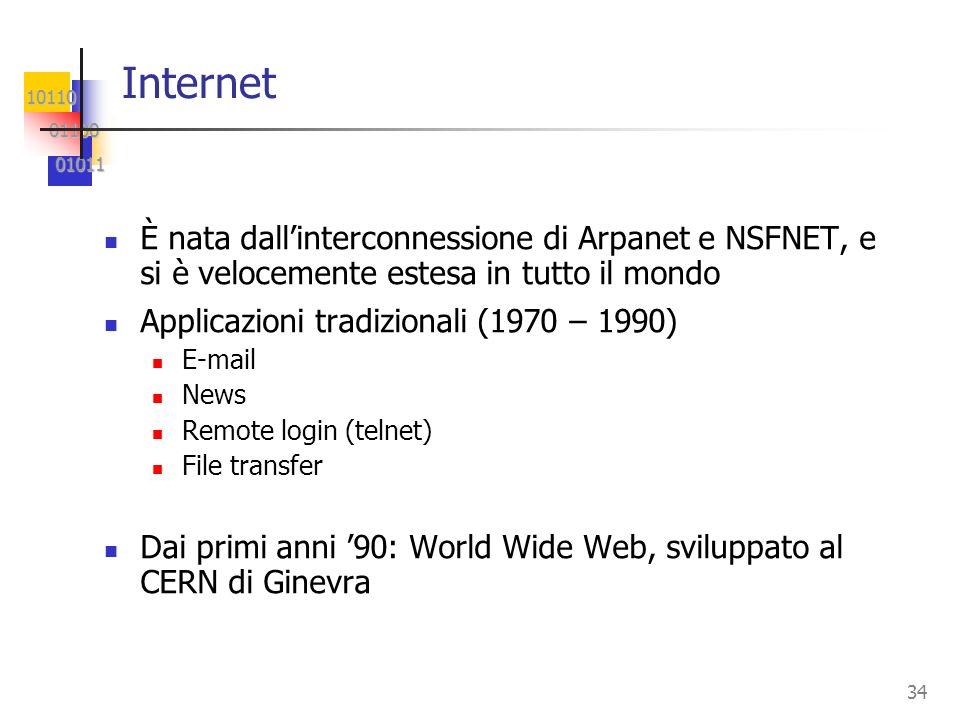 Internet È nata dall'interconnessione di Arpanet e NSFNET, e si è velocemente estesa in tutto il mondo.