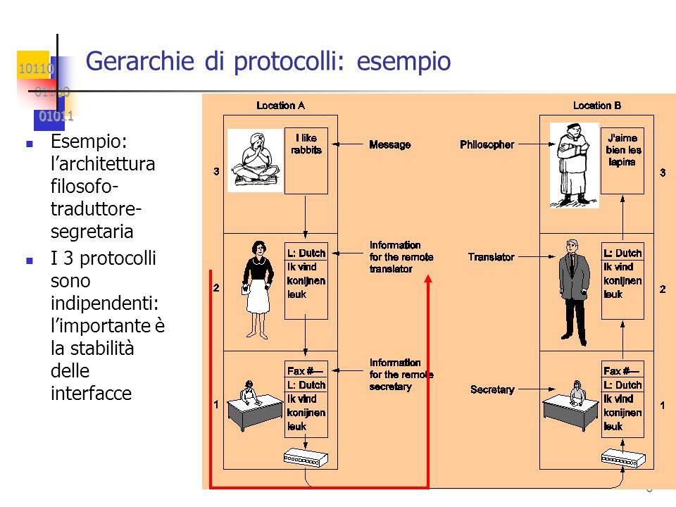 Gerarchie di protocolli: esempio