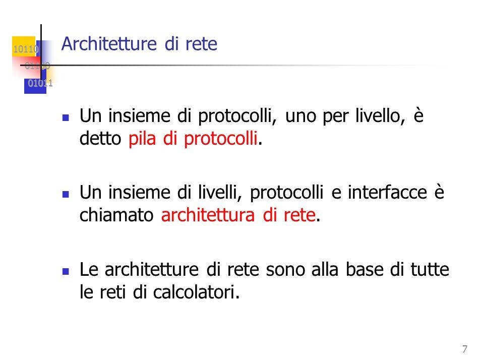 Architetture di rete Un insieme di protocolli, uno per livello, è detto pila di protocolli.