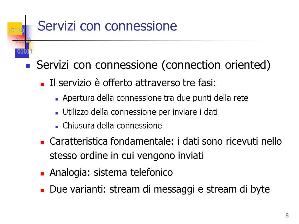Servizi con connessione