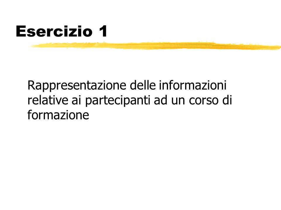 Esercizio 1 Rappresentazione delle informazioni relative ai partecipanti ad un corso di formazione