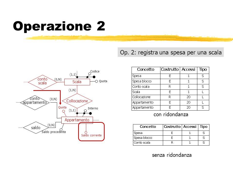Operazione 2 Op. 2: registra una spesa per una scala con ridondanza