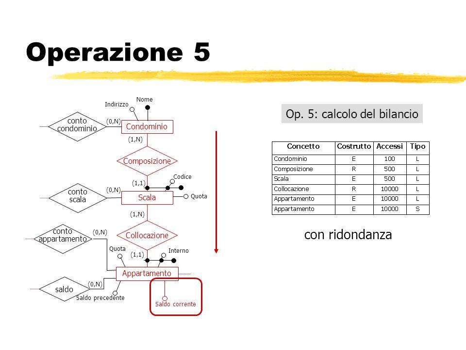 Operazione 5 con ridondanza Op. 5: calcolo del bilancio conto