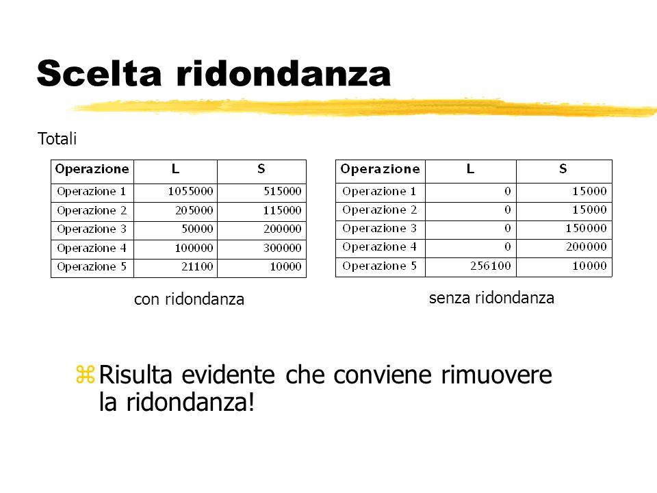 Scelta ridondanza Totali. con ridondanza. senza ridondanza.