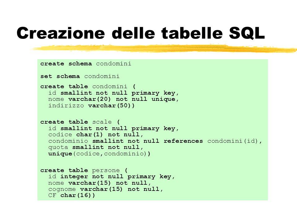 Creazione delle tabelle SQL