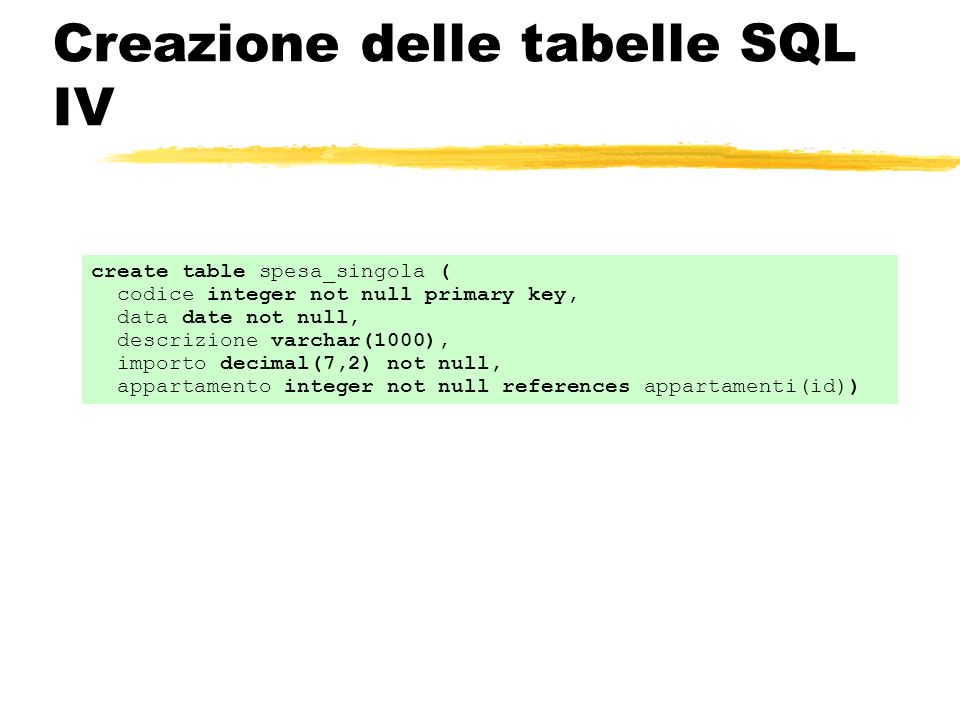 Creazione delle tabelle SQL IV