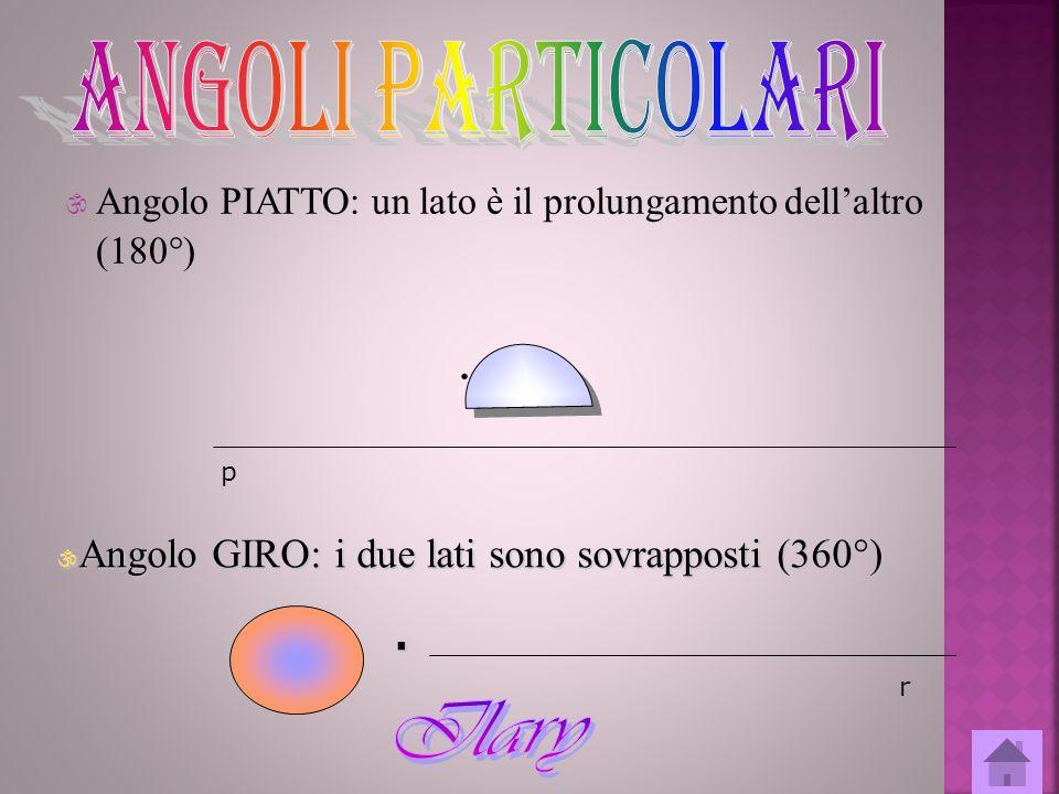 ANGOLI PARTICOLARI . Angolo GIRO: i due lati sono sovrapposti (360°) .