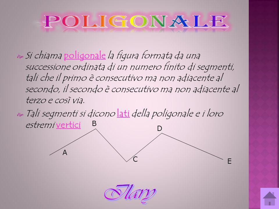 poligonale