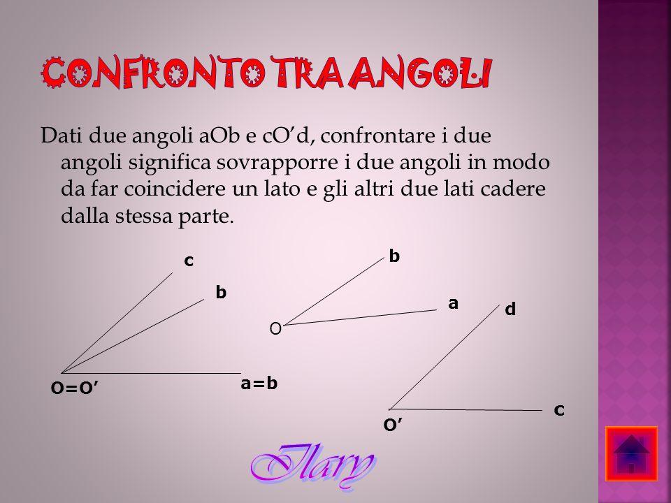 CONFRONTO TRA ANGOLI
