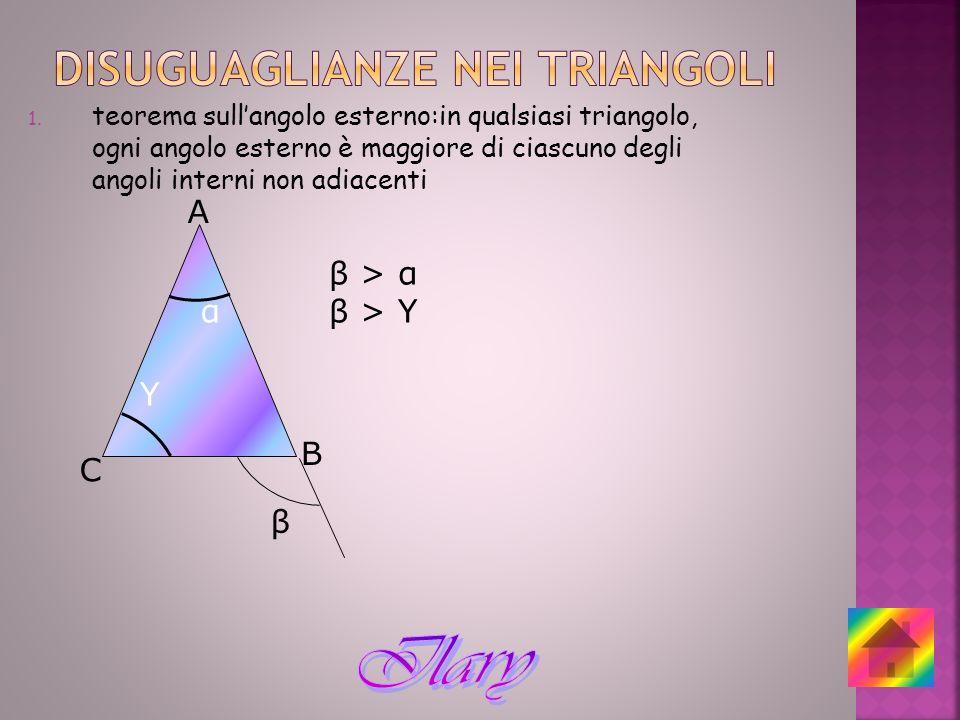 Disuguaglianze nei triangoli