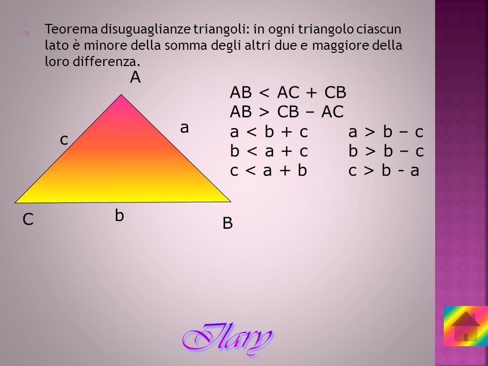 A AB < AC + CB AB > CB – AC a < b + c a > b – c