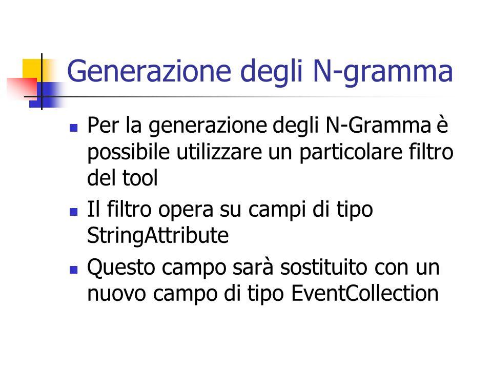 Generazione degli N-gramma