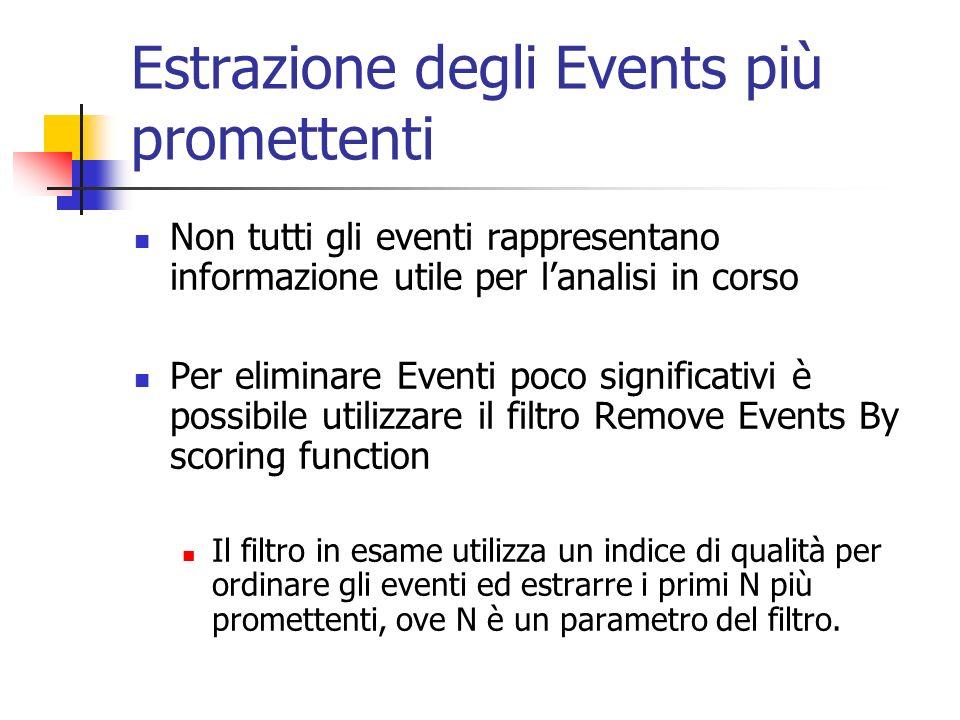 Estrazione degli Events più promettenti