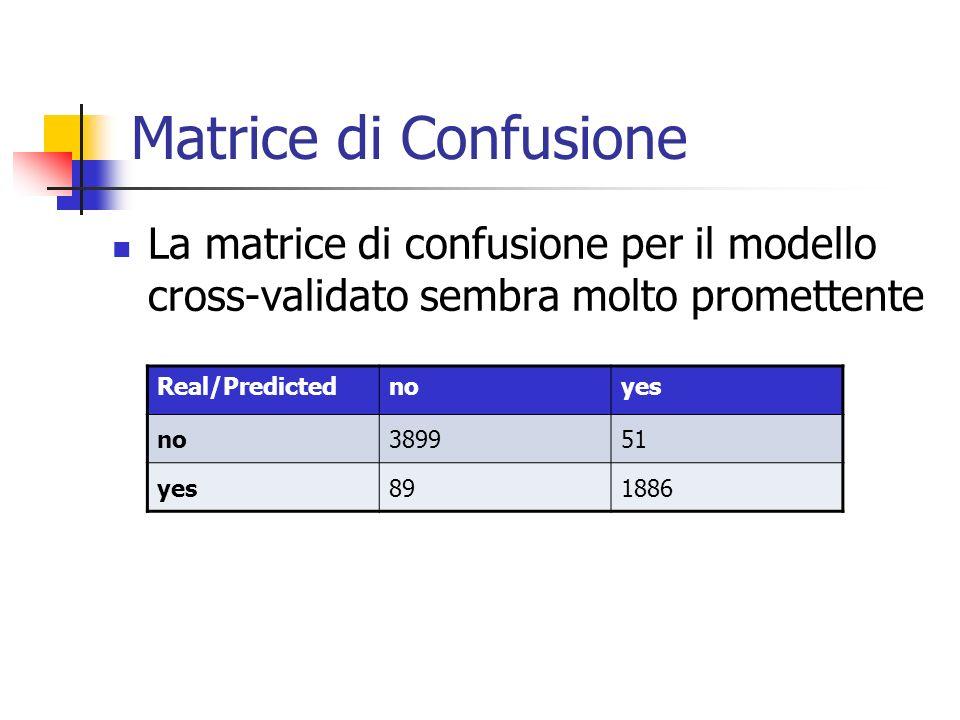 Matrice di Confusione La matrice di confusione per il modello cross-validato sembra molto promettente.