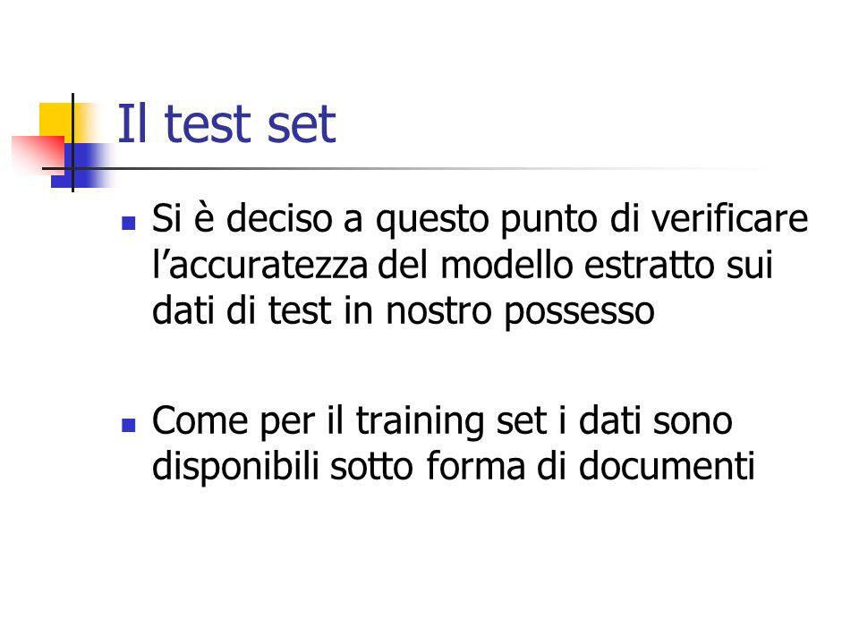 Il test set Si è deciso a questo punto di verificare l'accuratezza del modello estratto sui dati di test in nostro possesso.