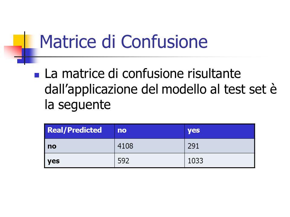 Matrice di Confusione La matrice di confusione risultante dall'applicazione del modello al test set è la seguente.