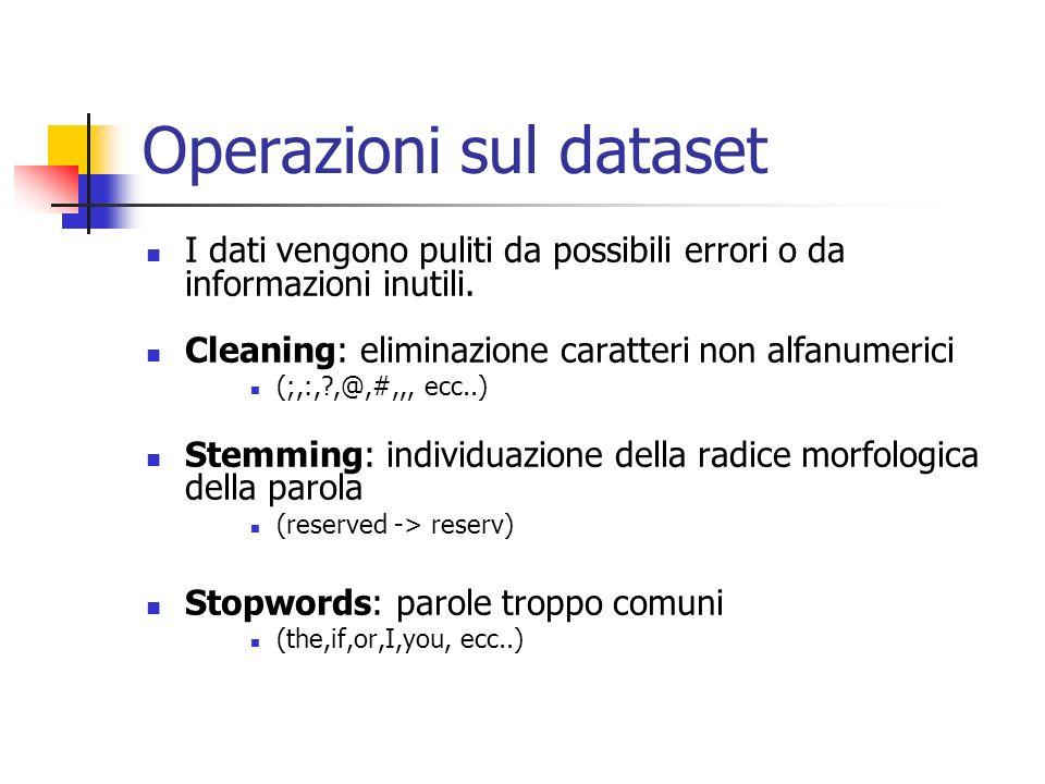 Operazioni sul dataset