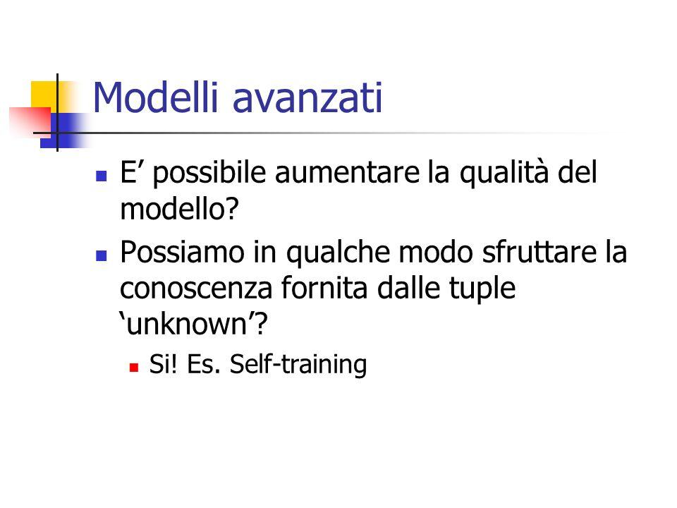 Modelli avanzati E' possibile aumentare la qualità del modello