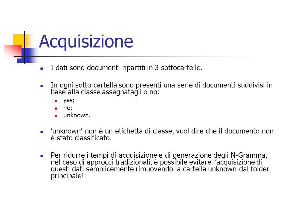 Acquisizione I dati sono documenti ripartiti in 3 sottocartelle.