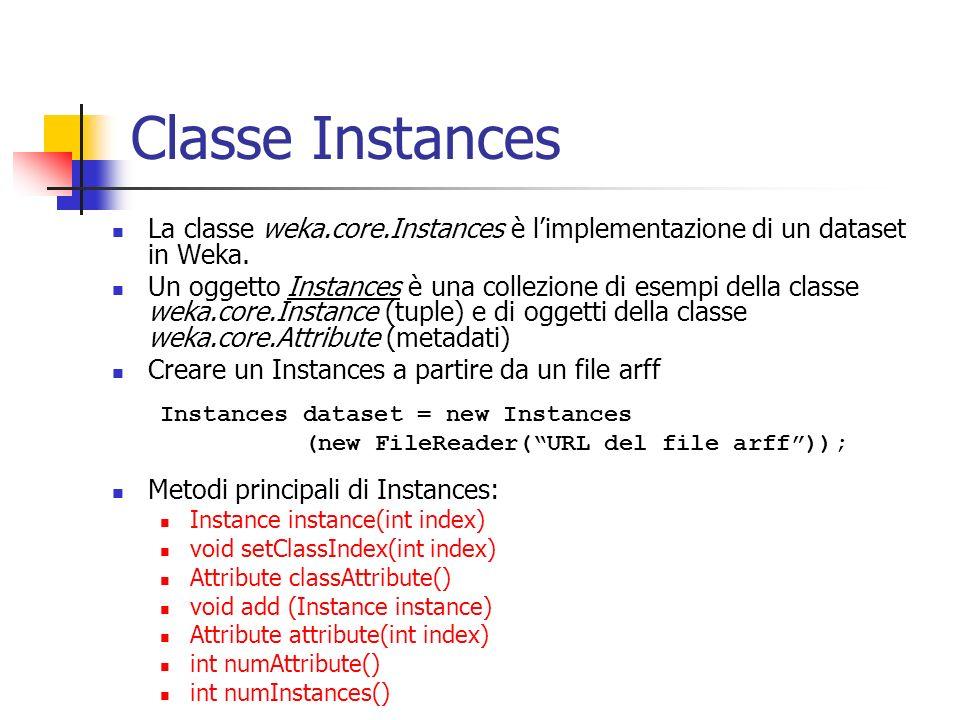 Classe Instances La classe weka.core.Instances è l'implementazione di un dataset in Weka.