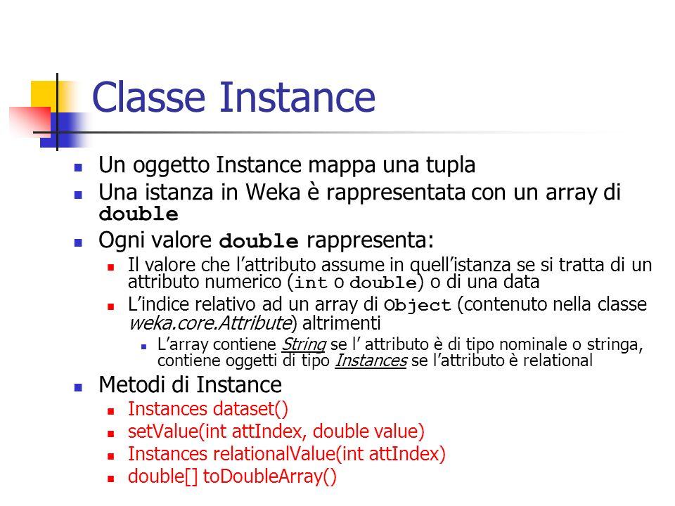 Classe Instance Un oggetto Instance mappa una tupla