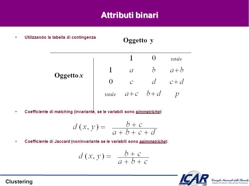 Attributi binari Oggetto y Oggetto x