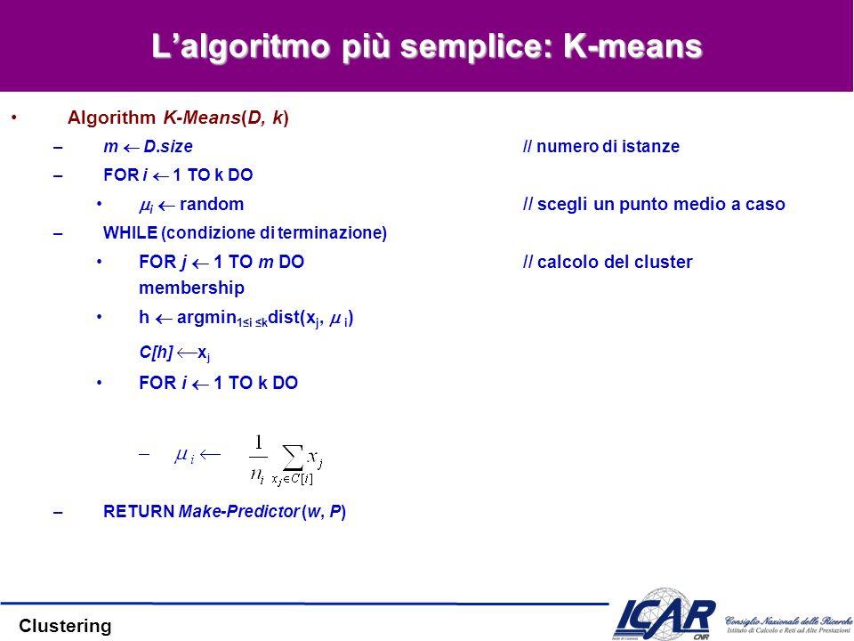 L'algoritmo più semplice: K-means