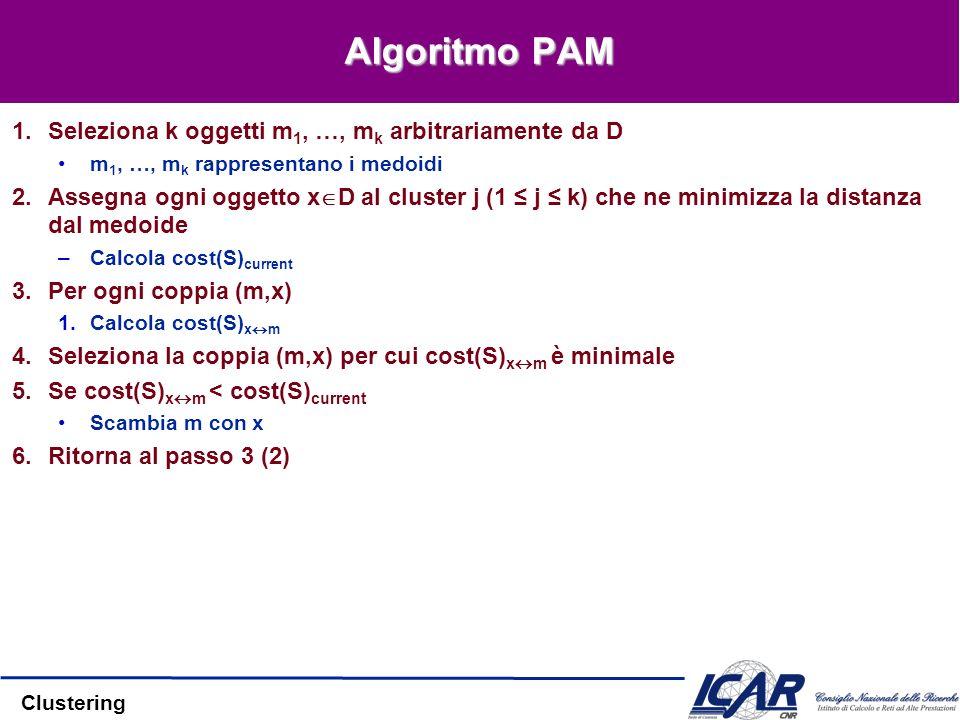 Algoritmo PAM Seleziona k oggetti m1, …, mk arbitrariamente da D