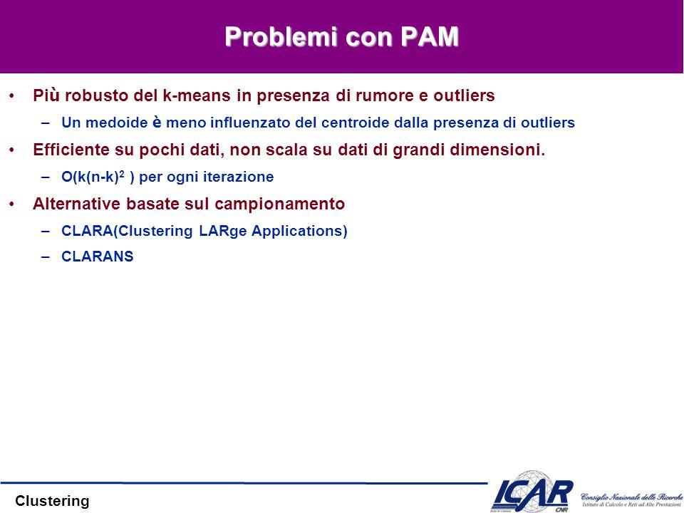 Problemi con PAM Più robusto del k-means in presenza di rumore e outliers. Un medoide è meno influenzato del centroide dalla presenza di outliers.