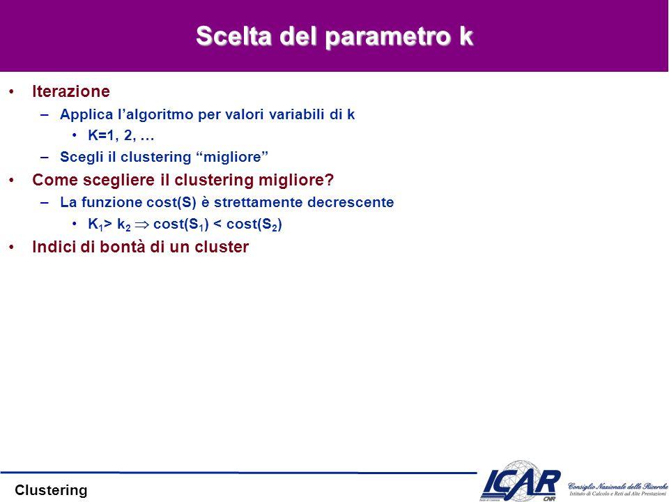 Scelta del parametro k Iterazione
