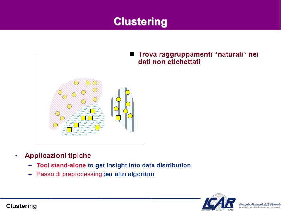 Clustering Trova raggruppamenti naturali nei dati non etichettati