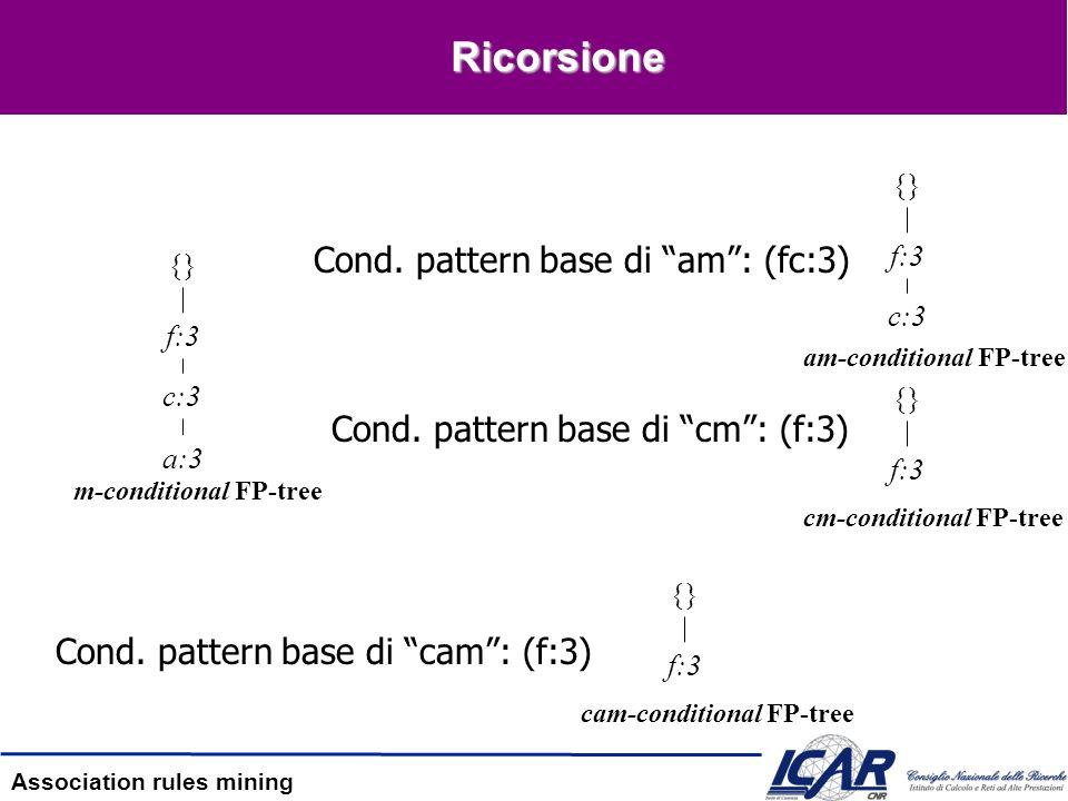 Ricorsione Cond. pattern base di am : (fc:3)