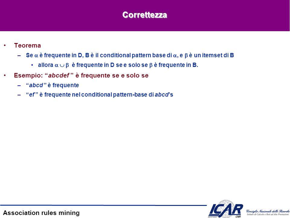 Correttezza Teorema Esempio: abcdef è frequente se e solo se