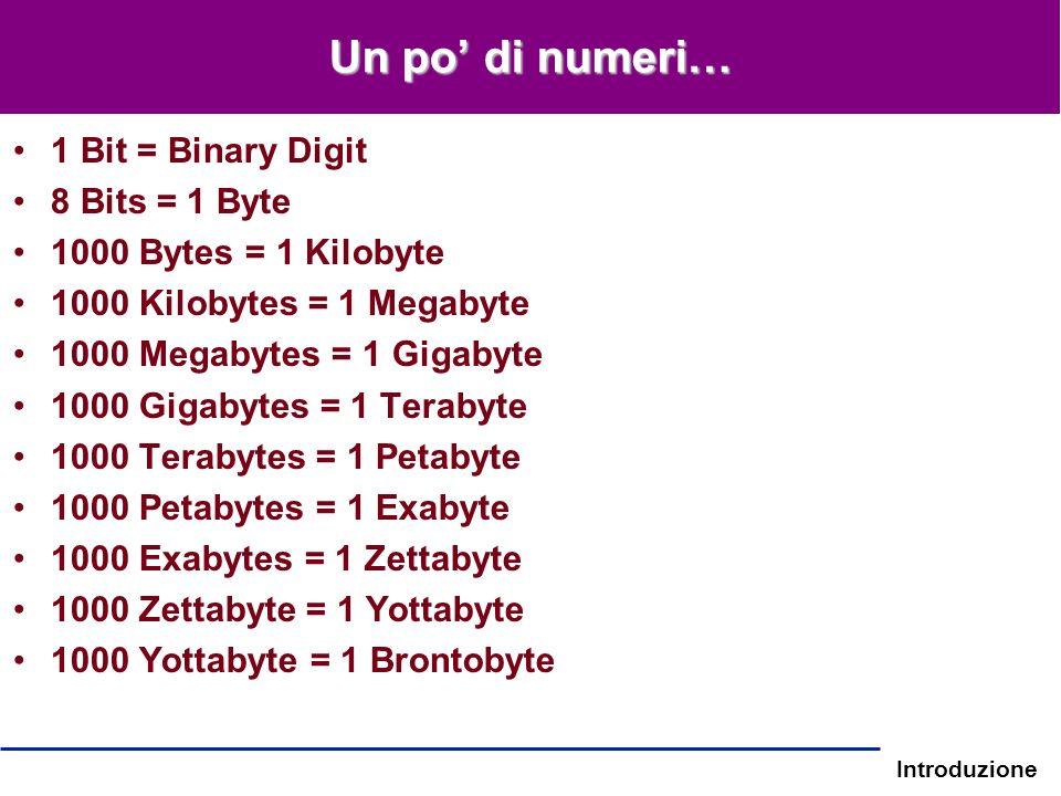 Un po' di numeri… 1 Bit = Binary Digit 8 Bits = 1 Byte