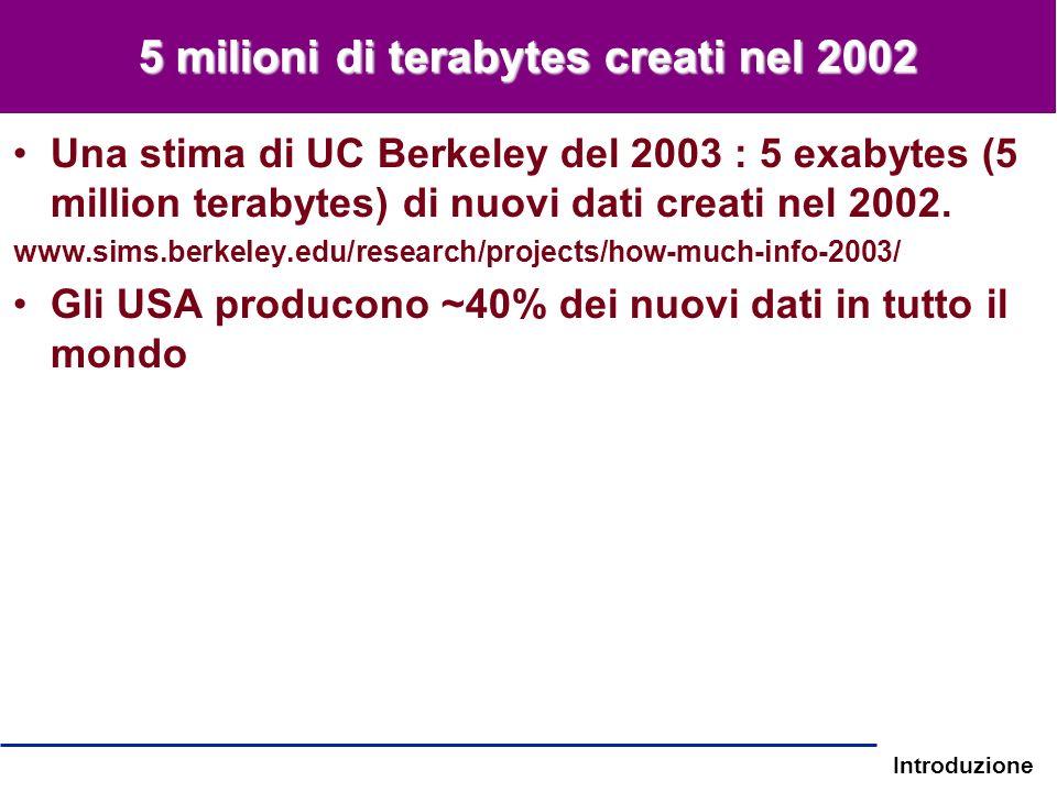 5 milioni di terabytes creati nel 2002