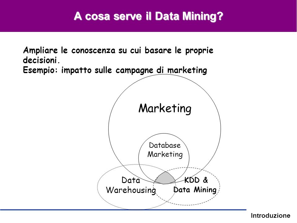 A cosa serve il Data Mining