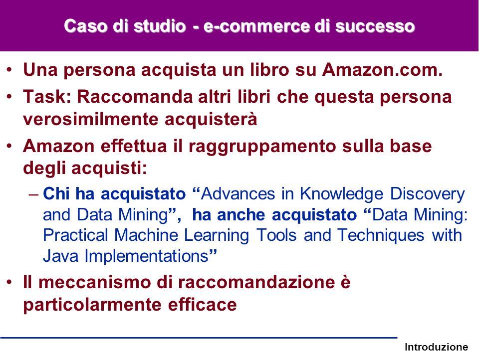Caso di studio - e-commerce di successo
