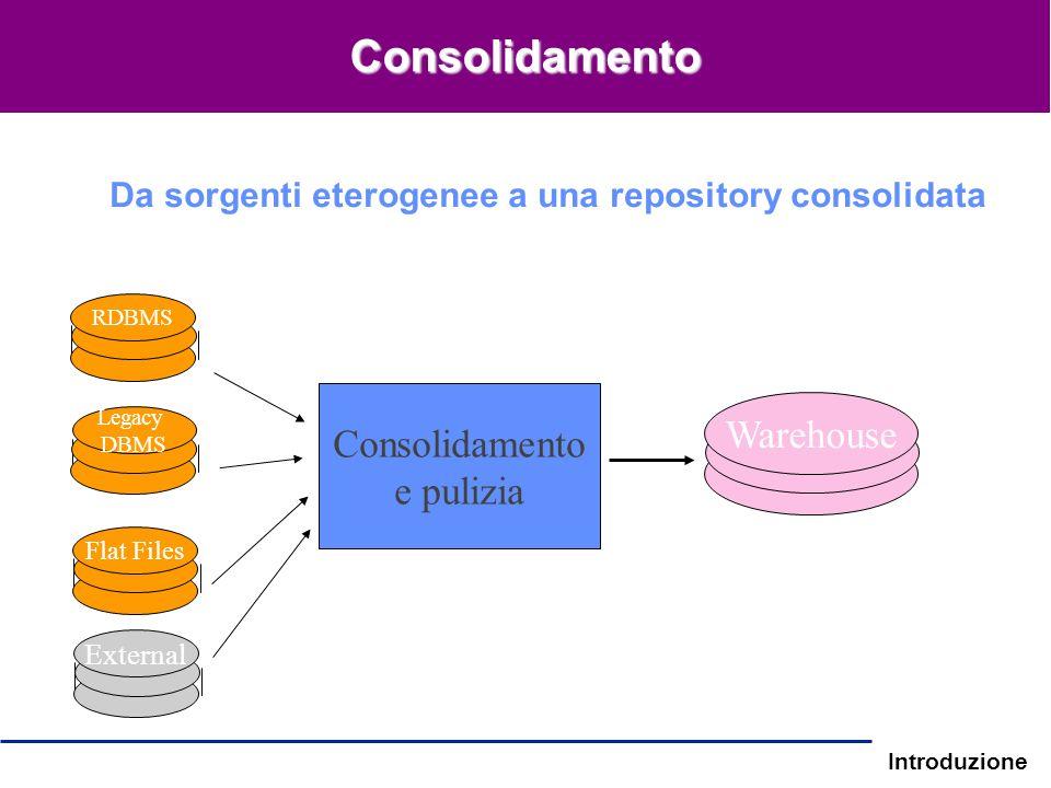 Da sorgenti eterogenee a una repository consolidata