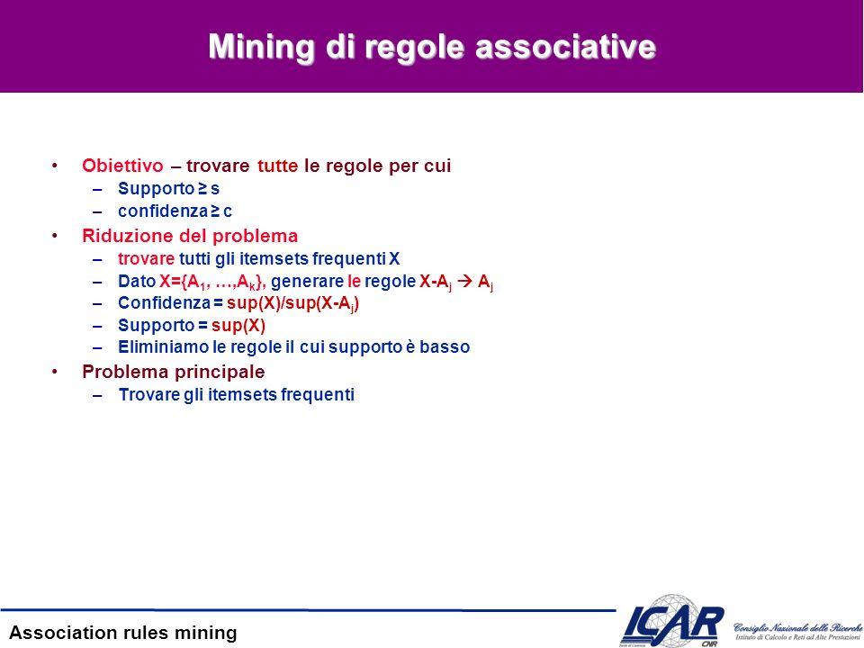 Mining di regole associative