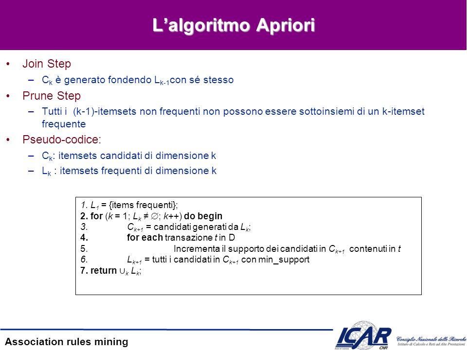 L'algoritmo Apriori Join Step Prune Step Pseudo-codice: