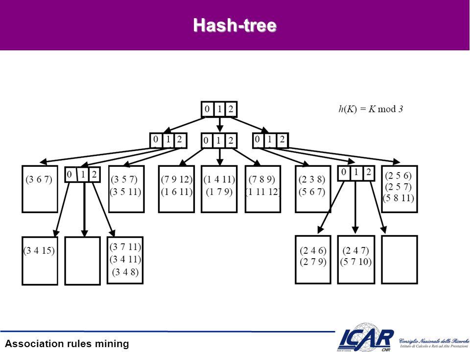 Hash-tree