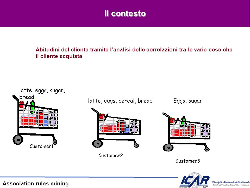 Il contestoAbitudini del cliente tramite l'analisi delle correlazioni tra le varie cose che il cliente acquista.