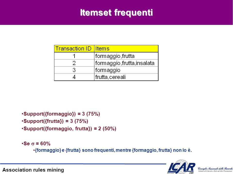 Itemset frequenti Support({formaggio}) = 3 (75%)