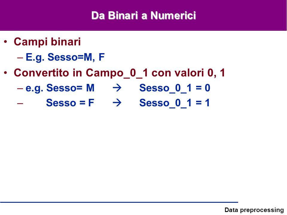 Convertito in Campo_0_1 con valori 0, 1