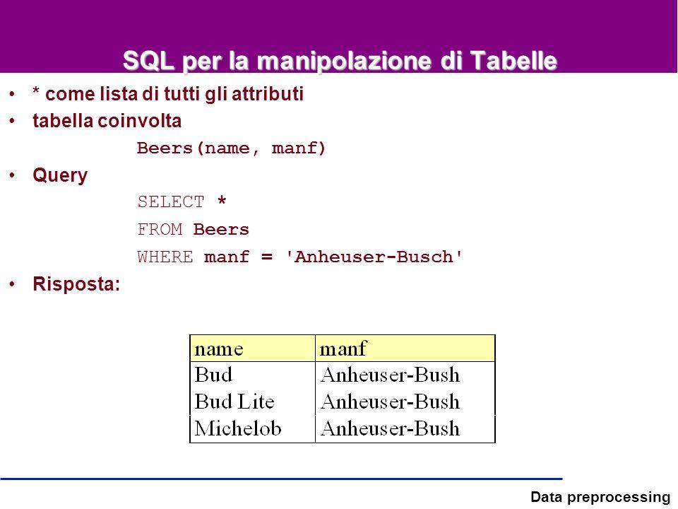 SQL per la manipolazione di Tabelle