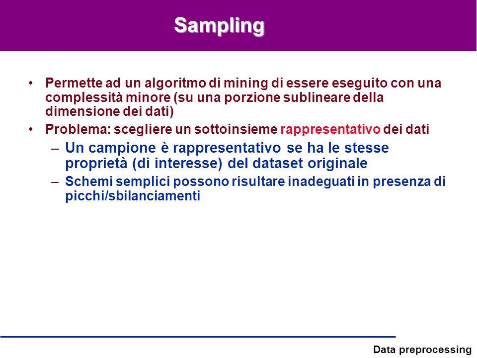 Sampling Permette ad un algoritmo di mining di essere eseguito con una complessità minore (su una porzione sublineare della dimensione dei dati)