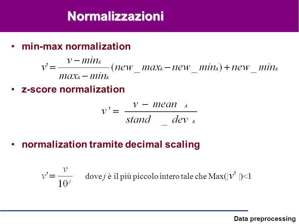 Normalizzazioni min-max normalization z-score normalization